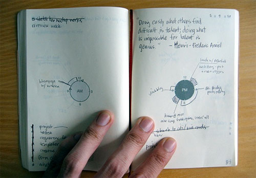 and the chronotebook pictured below is just pure genius read more about this line free right brainer notebook on jack chengs blog