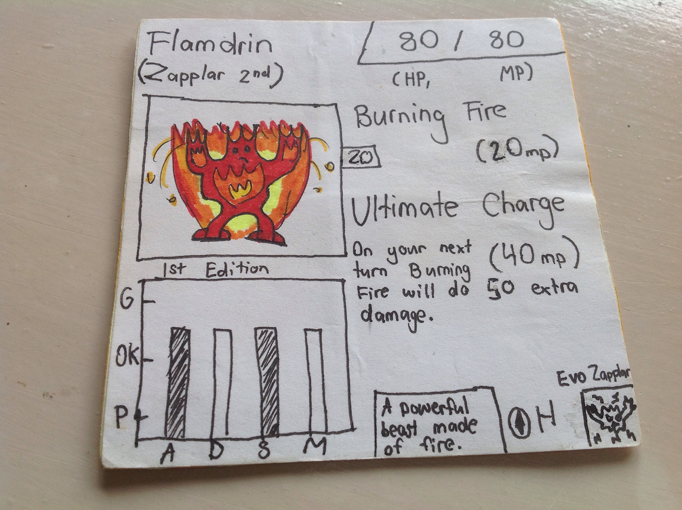 Hand Drawn Creature Cards: Flamdrin