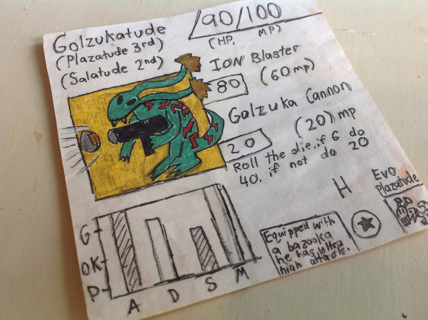 Hand Drawn Creature Cards Golzukatude