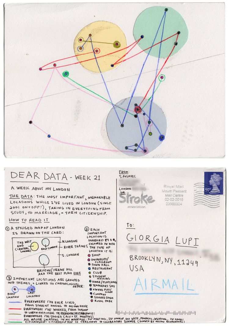 An Analog Drawing Project About Personal Data | Doodlers Anonymous